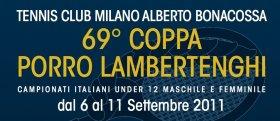 69° Coppa Porro Lambertenghi