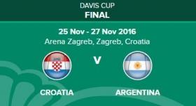 La finale di Coppa Davis 2016