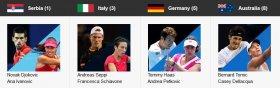 Andreas Seppi e Francesca Schiavone saranno al via alla Hopman Cup