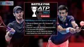Murray e Djokovic per la conquista della prima posizione mondiale