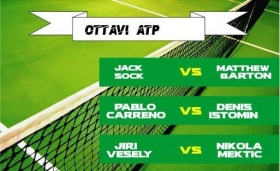 Tennis Preview: Ottavi di finale ATP