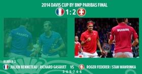 Risultati e News dalla finale di Davis Cup 2014