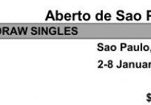 Challenger Sao Paulo: Il Tabellone Principale. Nessun giocatore italiano ai nastri di partenza