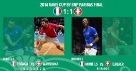 La finale di Coppa Davis 2014