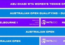 Calendario WTA 2021: Ecco le prime sette settimane. Si parte con il WTA 500 di Abu Dhabi