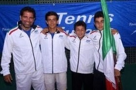 Winter Cup Under 14 : Successo dell'Italia